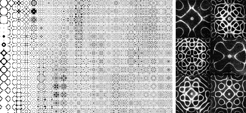 Chladni patterns at different resonance frequency or normal modal.